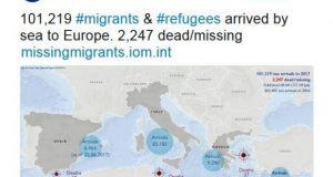 Mais de 100 mil imigrantes chegaram à Europa pelo Mediterrâneo em 2017